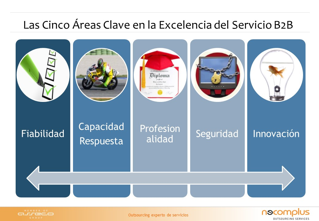 Cinco_claves_servicio_Necomplus