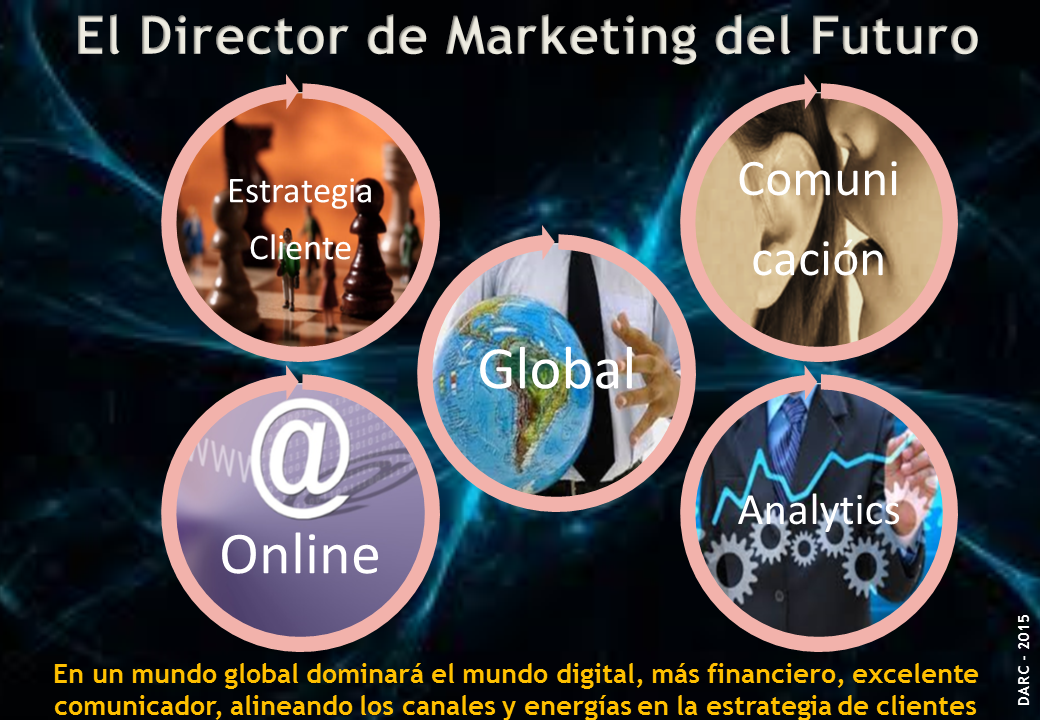DIRECTOR_DE MARKETING_DEL FUTURO by David Rueda Cantuche